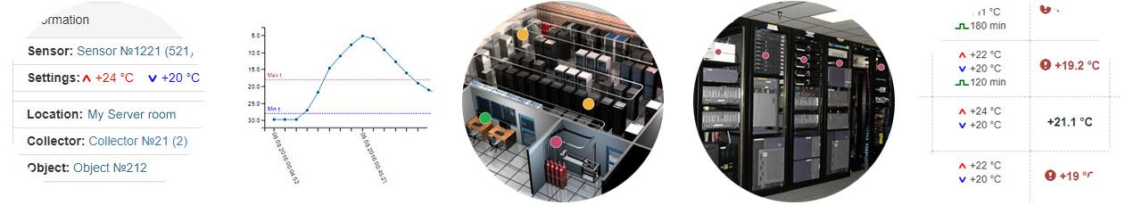 Temperature Humidity Sensor Server Room That Emails You
