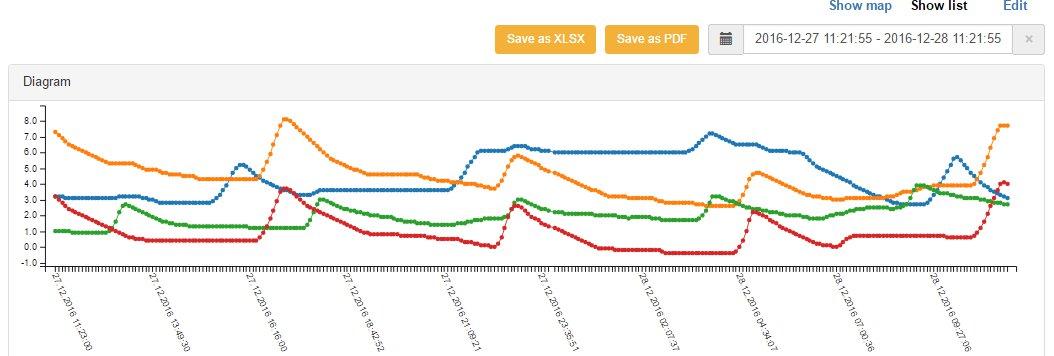 monitoring_software_update