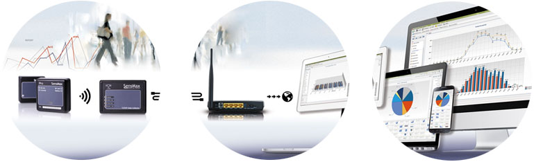 Long Range data gateway for wireless people counting sensors