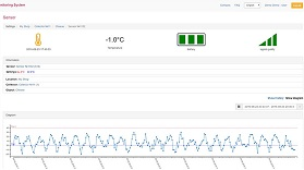 Remote-temperature-and-humidity-monitoring-system-software-logo.jpg