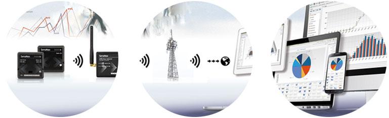 people-counter-footfall-mobile-gprs-sensors-system.jpg