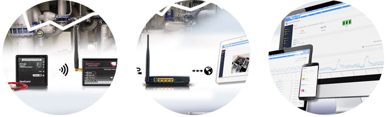 temperature-probe-monitoring-system-how-it-works.jpg
