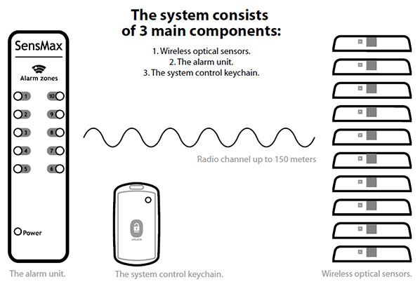wireless-security-alarm-system-components.jpg